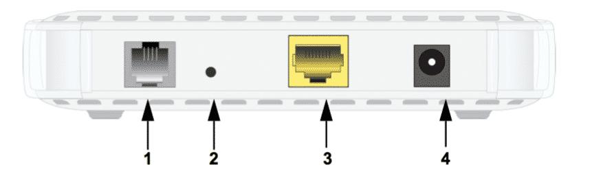 modem arka görüntüsü